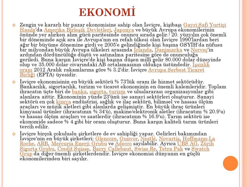 EKONOMİ Zengin ve kararlı bir pazar ekonomisine sahip olan İsviçre, kişibaşı Gayri Safi Yurtiçi Hasıla'da Amerika Birleşik Devletleri, Japonya ve büyü