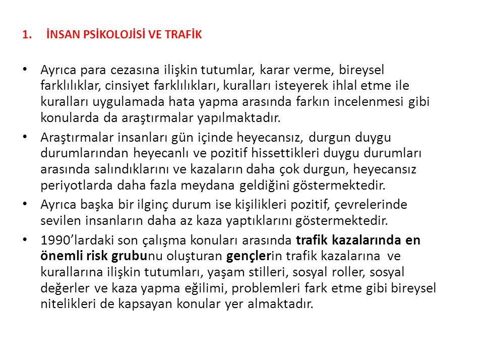 1.İNSAN PSİKOLOJİSİ VE TRAFİK Bazı araştırmacılar trafik psikolojisinin çalışma konularını üç grupta toplamışlardır: Güvenli sürücülük davranışının tanımlanması Trafik kurallarını ihlal etme ve kazaya karışma nedenlerinin belirlenmesi ve analiz edilmesi Trafik kurallarını ihlal etmeyi alışkanlık haline getiren trafik suçlularının, topluma güvenli sürücüler olarak yeniden kazandırılması.
