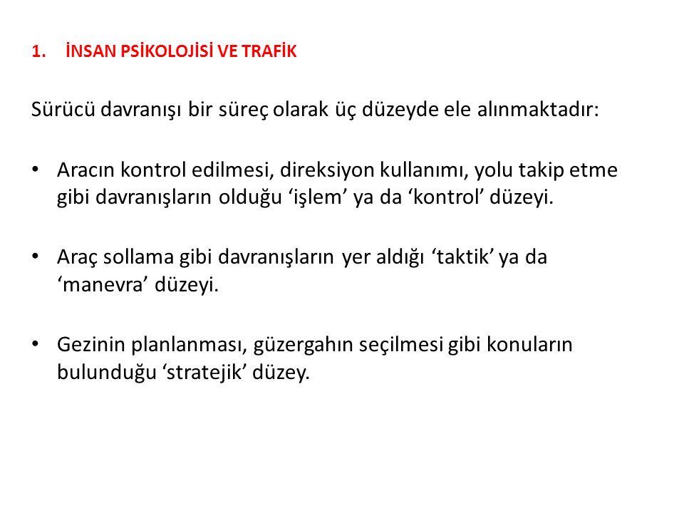 1.İNSAN PSİKOLOJİSİ VE TRAFİK 1.2.Ölçme Değerlendirme Çalışması 9.