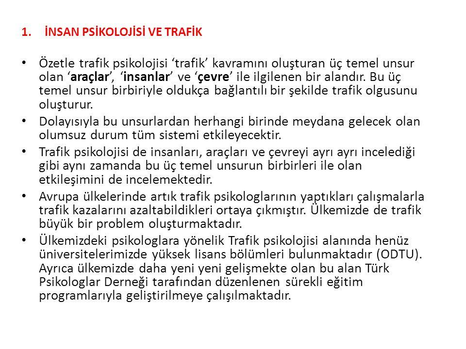 1.İNSAN PSİKOLOJİSİ VE TRAFİK 1.1.