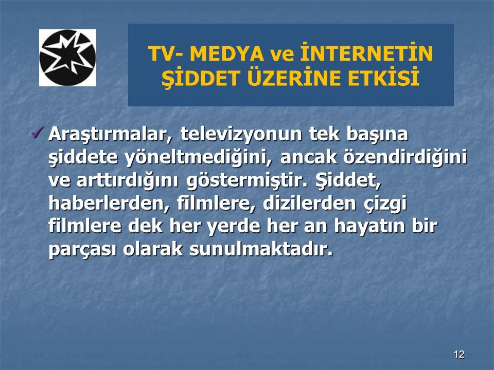12 TV- MEDYA ve İNTERNETİN ŞİDDET ÜZERİNE ETKİSİ Araştırmalar, televizyonun tek başına şiddete yöneltmediğini, ancak özendirdiğini ve arttırdığını göstermiştir.