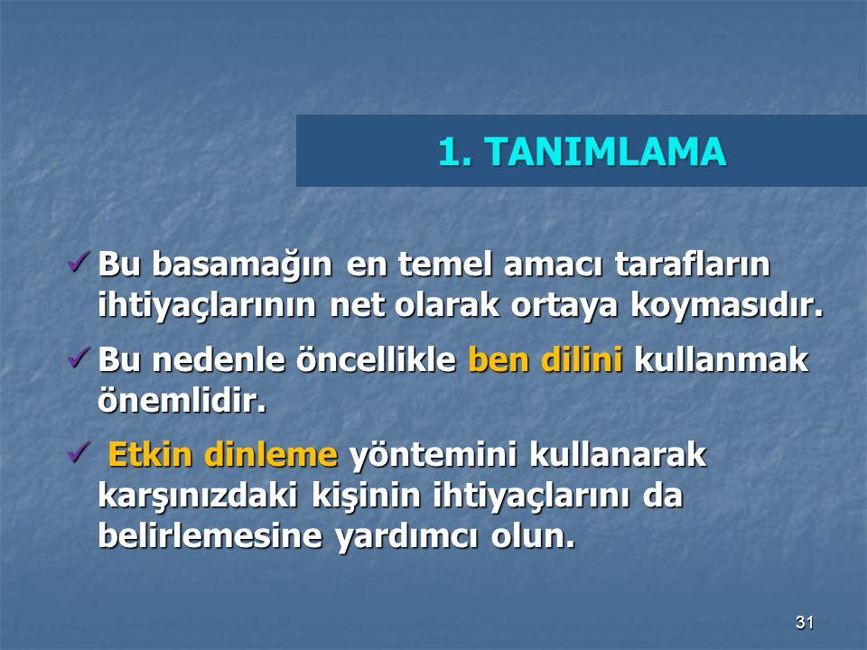 31 1. TANIMLAMA Bu basamağın en temel amacı tarafların ihtiyaçlarının net olarak ortaya koymasıdır.