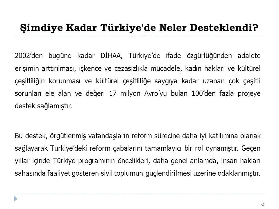 Şimdiye Kadar Türkiye de Neler Desteklendi.