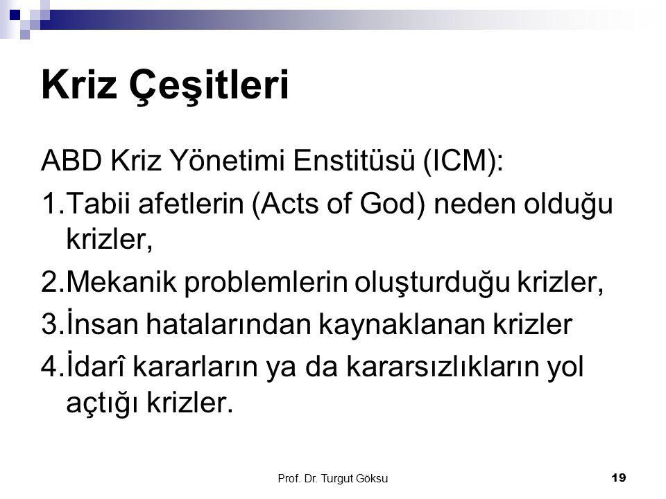 Prof. Dr. Turgut Göksu 19 Kriz Çeşitleri ABD Kriz Yönetimi Enstitüsü (ICM): 1.Tabii afetlerin (Acts of God) neden olduğu krizler, 2.Mekanik problemler