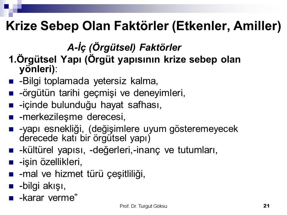 Prof. Dr. Turgut Göksu 21 Krize Sebep Olan Faktörler (Etkenler, Amiller) A-İç (Örgütsel) Faktörler 1.Örgütsel Yapı (Örgüt yapısının krize sebep olan y