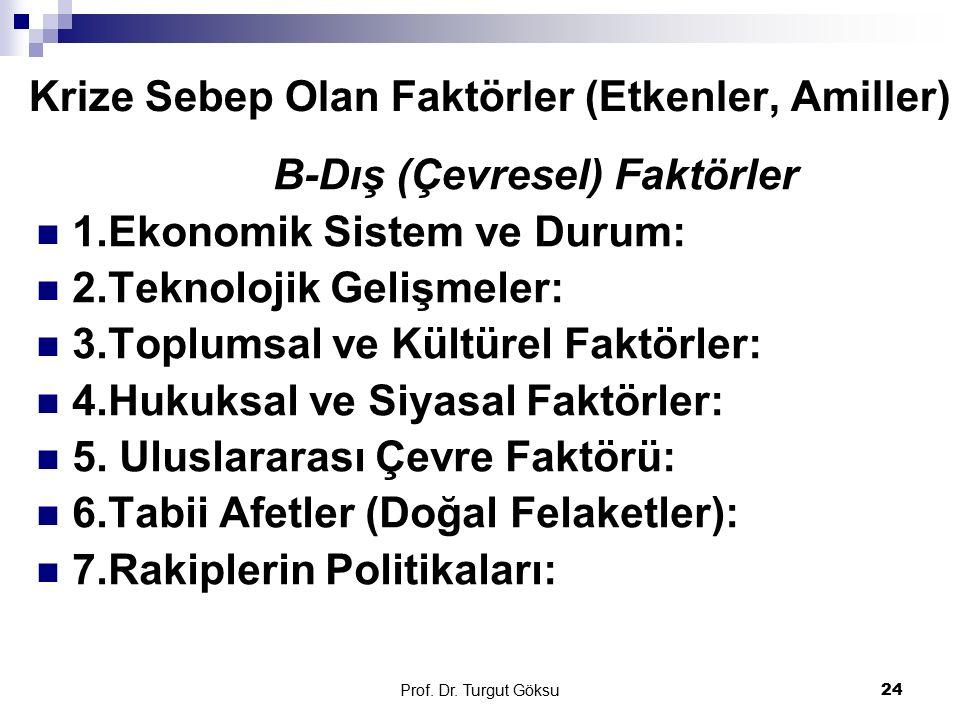 Prof. Dr. Turgut Göksu 24 Krize Sebep Olan Faktörler (Etkenler, Amiller) B-Dış (Çevresel) Faktörler 1.Ekonomik Sistem ve Durum: 2.Teknolojik Gelişmele