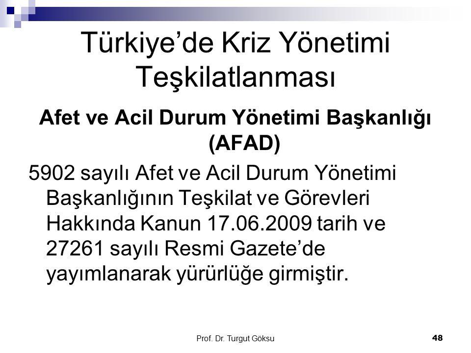 Türkiye'de Kriz Yönetimi Teşkilatlanması Afet ve Acil Durum Yönetimi Başkanlığı (AFAD) 5902 sayılı Afet ve Acil Durum Yönetimi Başkanlığının Teşkilat