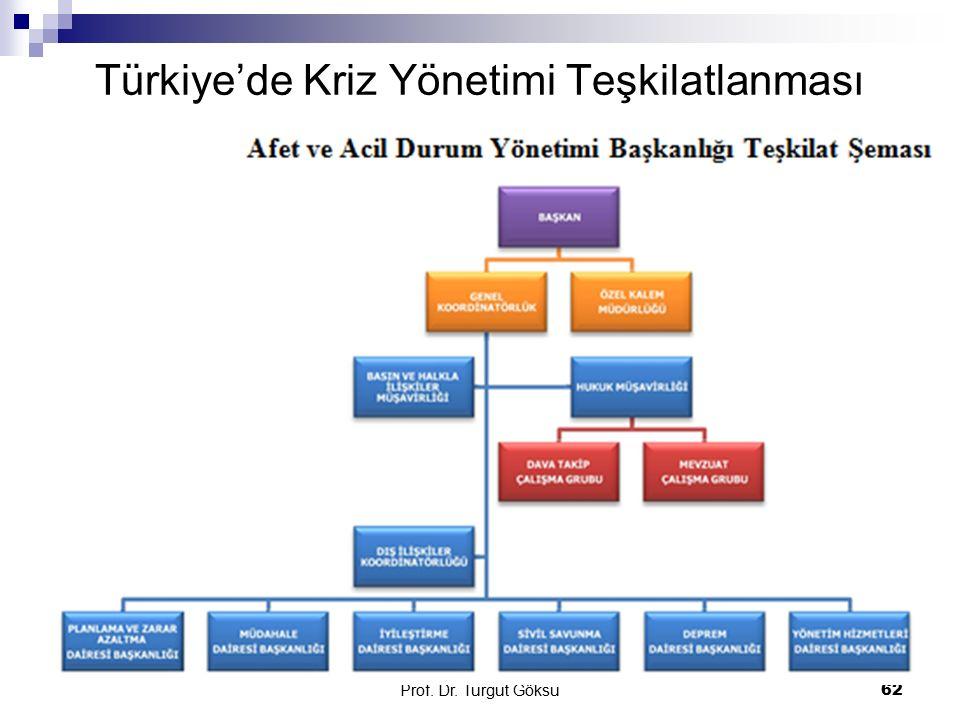 Türkiye'de Kriz Yönetimi Teşkilatlanması Prof. Dr. Turgut Göksu 62