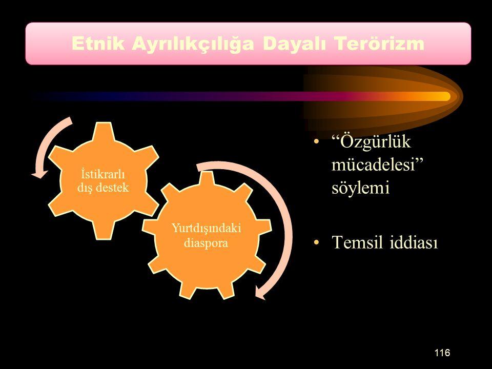Yurtdışındaki diaspora İstikrarlı dış destek Özgürlük mücadelesi söylemi Temsil iddiası Etnik Ayrılıkçılığa Dayalı Terörizm 116
