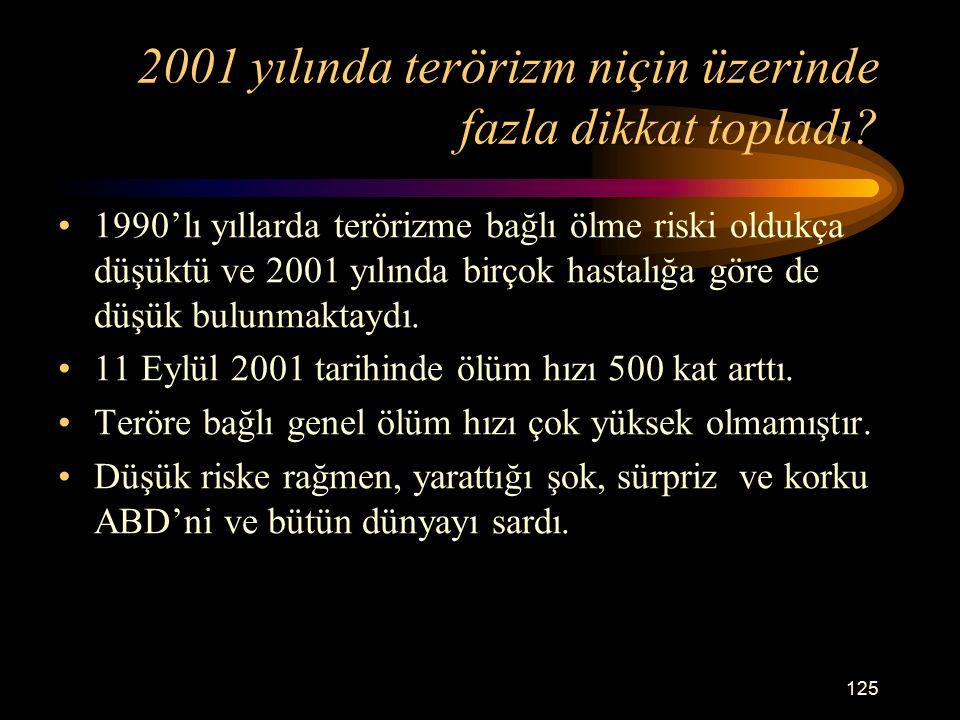 2001 yılında terörizm niçin üzerinde fazla dikkat topladı.