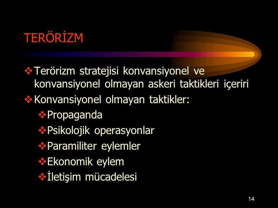TERÖRİZM  Terörizm stratejisi konvansiyonel ve konvansiyonel olmayan askeri taktikleri içeriri  Konvansiyonel olmayan taktikler:  Propaganda  Psikolojik operasyonlar  Paramiliter eylemler  Ekonomik eylem  İletişim mücadelesi 14