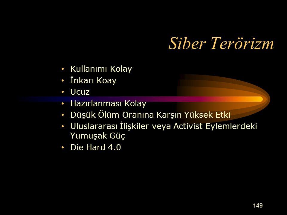 Siber Terörizm Kullanımı Kolay İnkarı Koay Ucuz Hazırlanması Kolay Düşük Ölüm Oranına Karşın Yüksek Etki Uluslararası İlişkiler veya Activist Eylemlerdeki Yumuşak Güç Die Hard 4.0 149