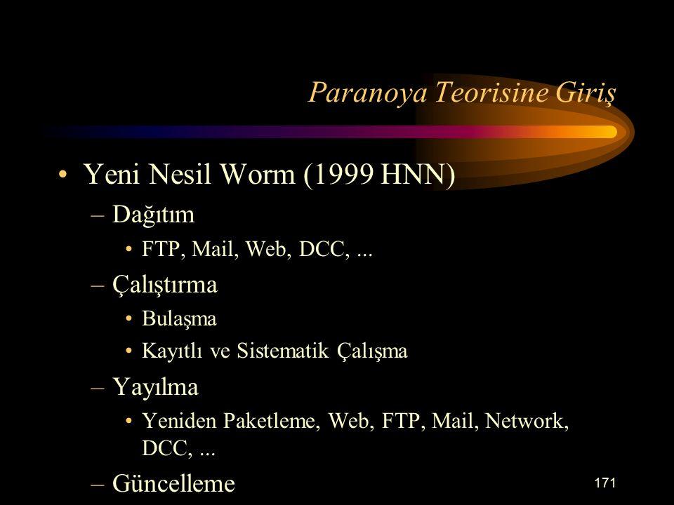 Paranoya Teorisine Giriş Yeni Nesil Worm (1999 HNN) –Dağıtım FTP, Mail, Web, DCC,...