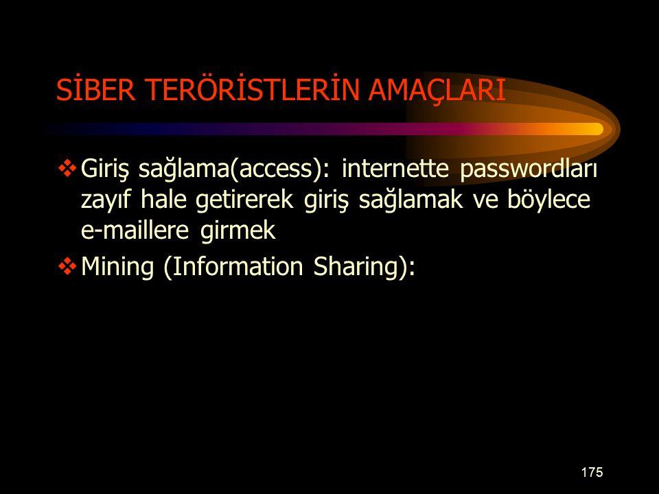 SİBER TERÖRİSTLERİN AMAÇLARI  Giriş sağlama(access): internette passwordları zayıf hale getirerek giriş sağlamak ve böylece e-maillere girmek  Mining (Information Sharing): 175