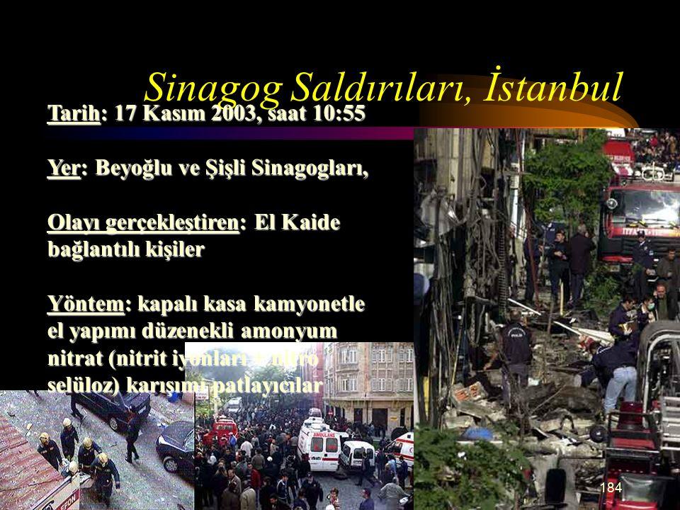 Sinagog Saldırıları, İstanbul Tarih: 17 Kasım 2003, saat 10:55 Yer: Beyoğlu ve Şişli Sinagogları, Olayı gerçekleştiren: El Kaide bağlantılı kişiler Yöntem: kapalı kasa kamyonetle el yapımı düzenekli amonyum nitrat (nitrit iyonları + nitro selüloz) karışımı patlayıcılar 184