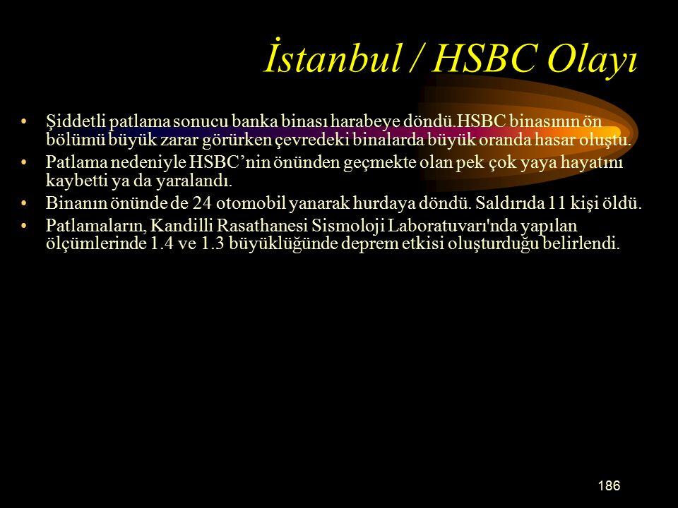 İstanbul / HSBC Olayı Şiddetli patlama sonucu banka binası harabeye döndü.HSBC binasının ön bölümü büyük zarar görürken çevredeki binalarda büyük oranda hasar oluştu.