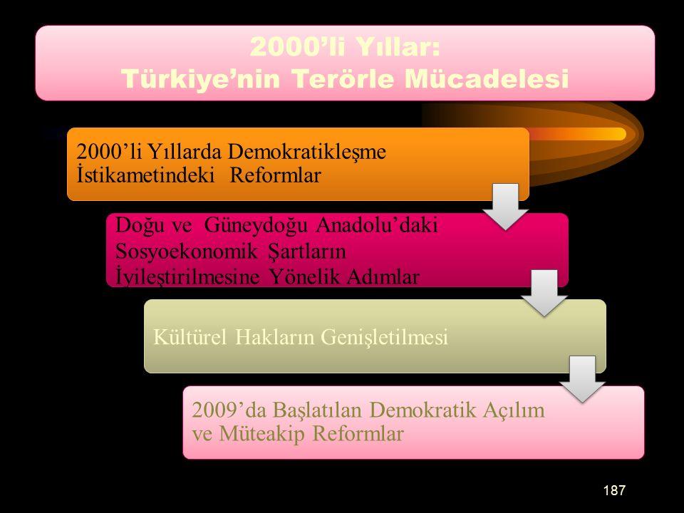 2000'li Yıllar: Türkiye'nin Terörle Mücadelesi 2000'li Yıllar: Türkiye'nin Terörle Mücadelesi 2000'li Yıllarda Demokratikleşme İstikametindeki Reformlar Doğu ve Güneydoğu Anadolu'daki Sosyoekonomik Şartların İyileştirilmesine Yönelik Adımlar Kültürel Hakların Genişletilmesi 2009'da Başlatılan Demokratik Açılım ve Müteakip Reformlar 187