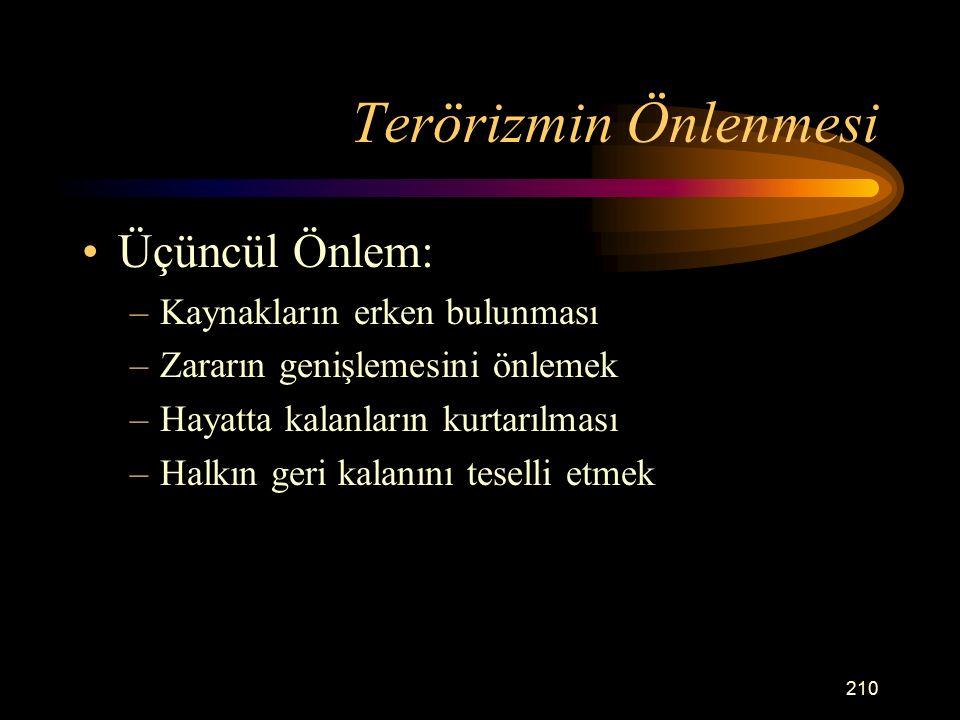 Terörizmin Önlenmesi Üçüncül Önlem: –Kaynakların erken bulunması –Zararın genişlemesini önlemek –Hayatta kalanların kurtarılması –Halkın geri kalanını teselli etmek 210