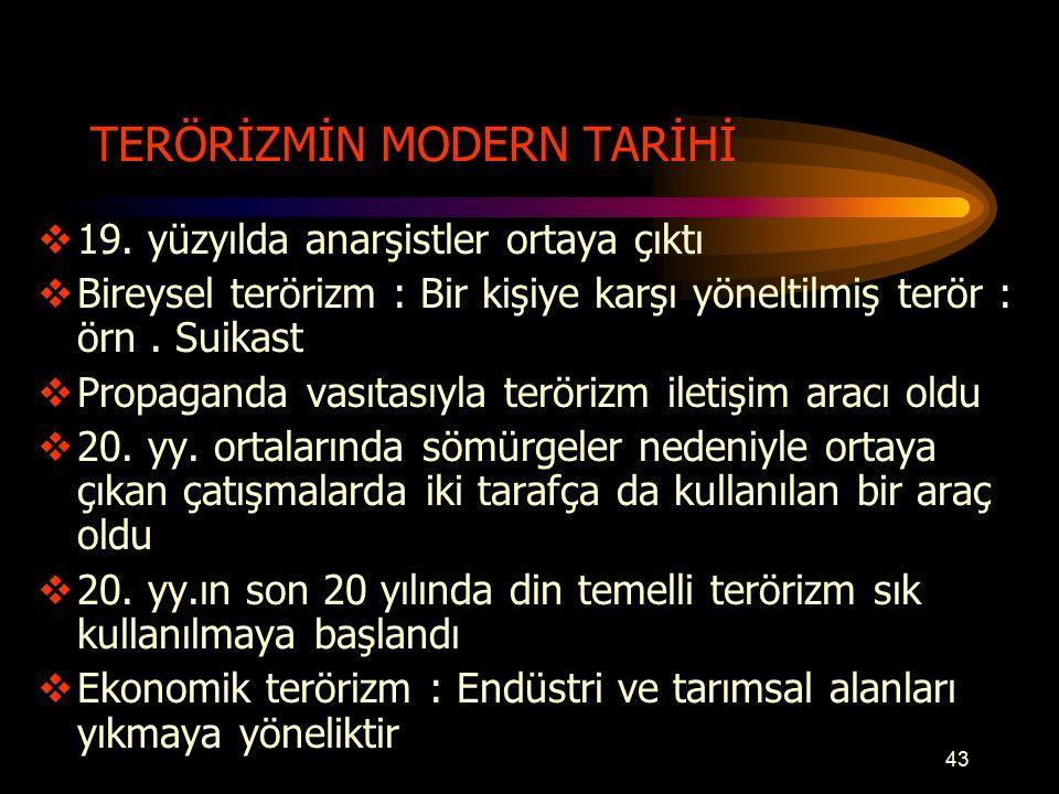 TERÖRİZMİN MODERN TARİHİ  19.