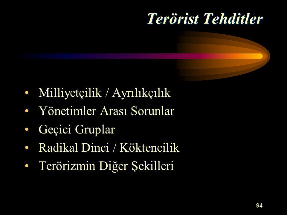 Terörist Tehditler Milliyetçilik / Ayrılıkçılık Yönetimler Arası Sorunlar Geçici Gruplar Radikal Dinci / Köktencilik Terörizmin Diğer Şekilleri 94
