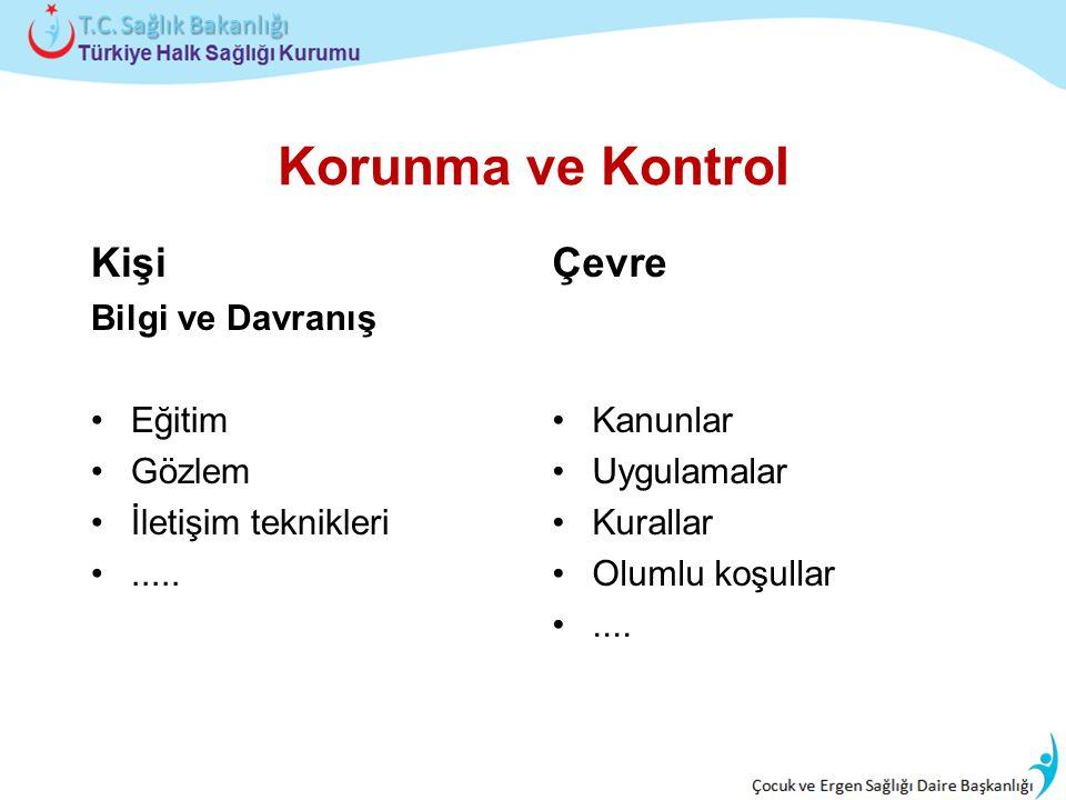 Korunma ve Kontrol Kişi Bilgi ve Davranış Eğitim Gözlem İletişim teknikleri..... Çevre Kanunlar Uygulamalar Kurallar Olumlu koşullar....