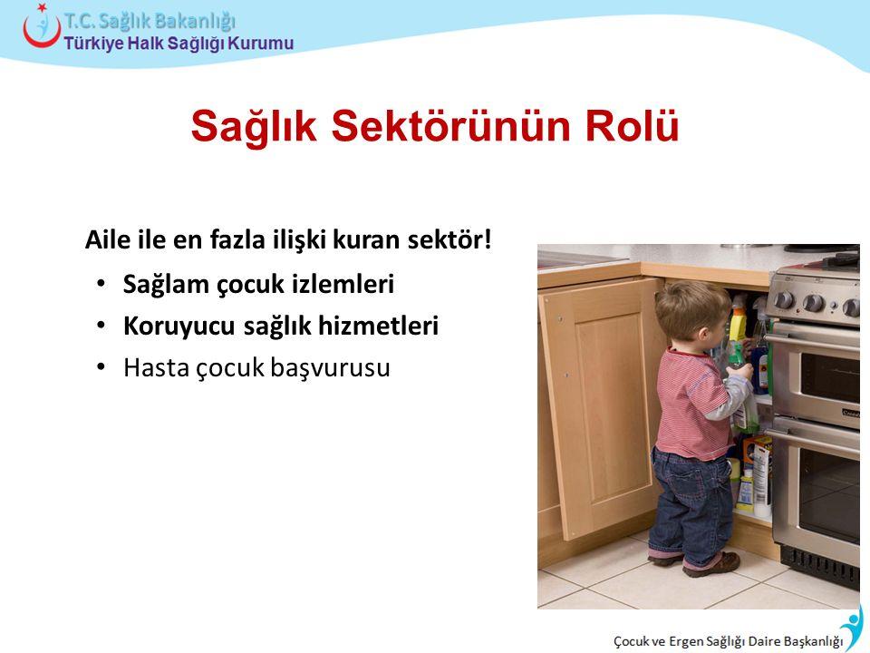 Sağlık Sektörünün Rolü Aile ile en fazla ilişki kuran sektör! Sağlam çocuk izlemleri Koruyucu sağlık hizmetleri Hasta çocuk başvurusu