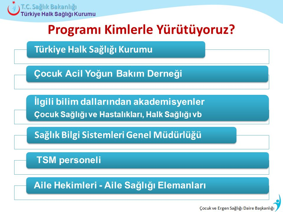 Türkiye Halk Sağlığı Kurumu Çocuk Acil Yoğun Bakım Derneği İlgili bilim dallarından akademisyenler Çocuk Sağlığı ve Hastalıkları, Halk Sağlığı vb Sağl