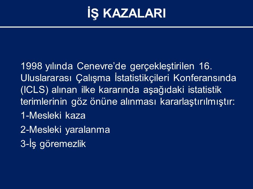 1998 yılında Cenevre'de gerçekleştirilen 16. Uluslararası Çalışma İstatistikçileri Konferansında (ICLS) alınan ilke kararında aşağıdaki istatistik ter