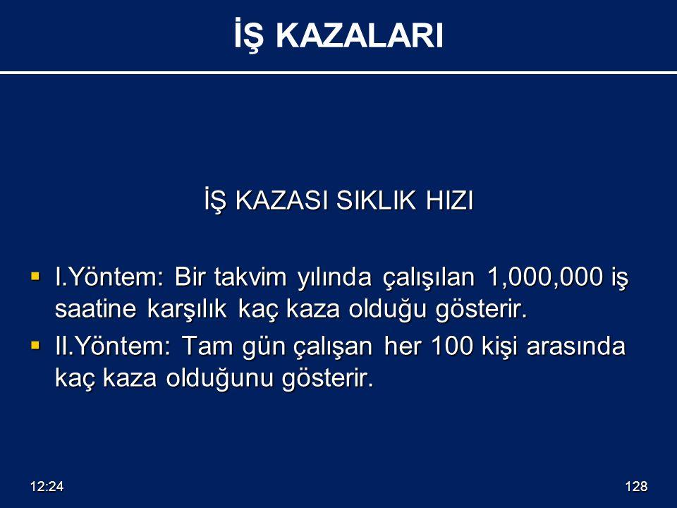 İŞ KAZASI SIKLIK HIZI  I.Yöntem: Bir takvim yılında çalışılan 1,000,000 iş saatine karşılık kaç kaza olduğu gösterir.  I.Yöntem: Bir takvim yılında