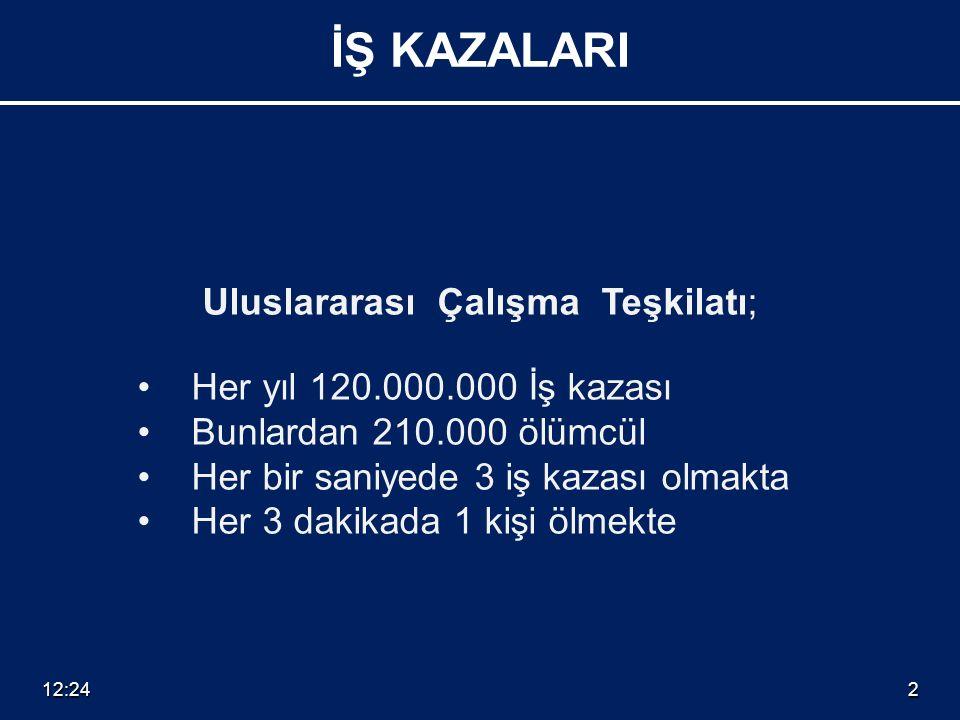 İlgili Yüksek Mahkeme İçtihatları İŞ KAZALARI