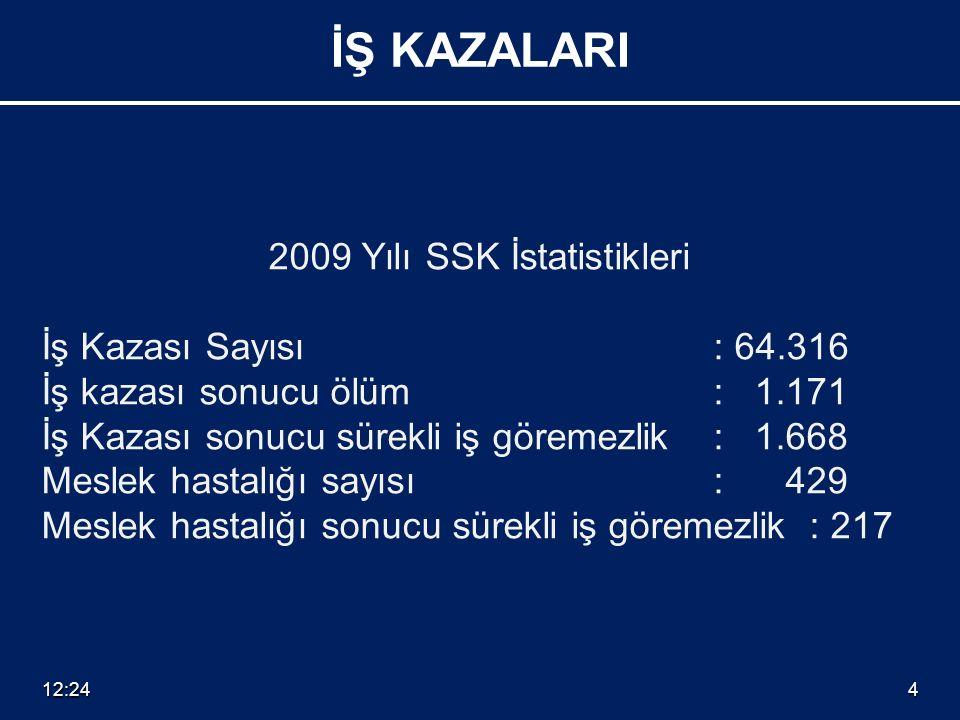 12:26135 İŞ KAZALARI