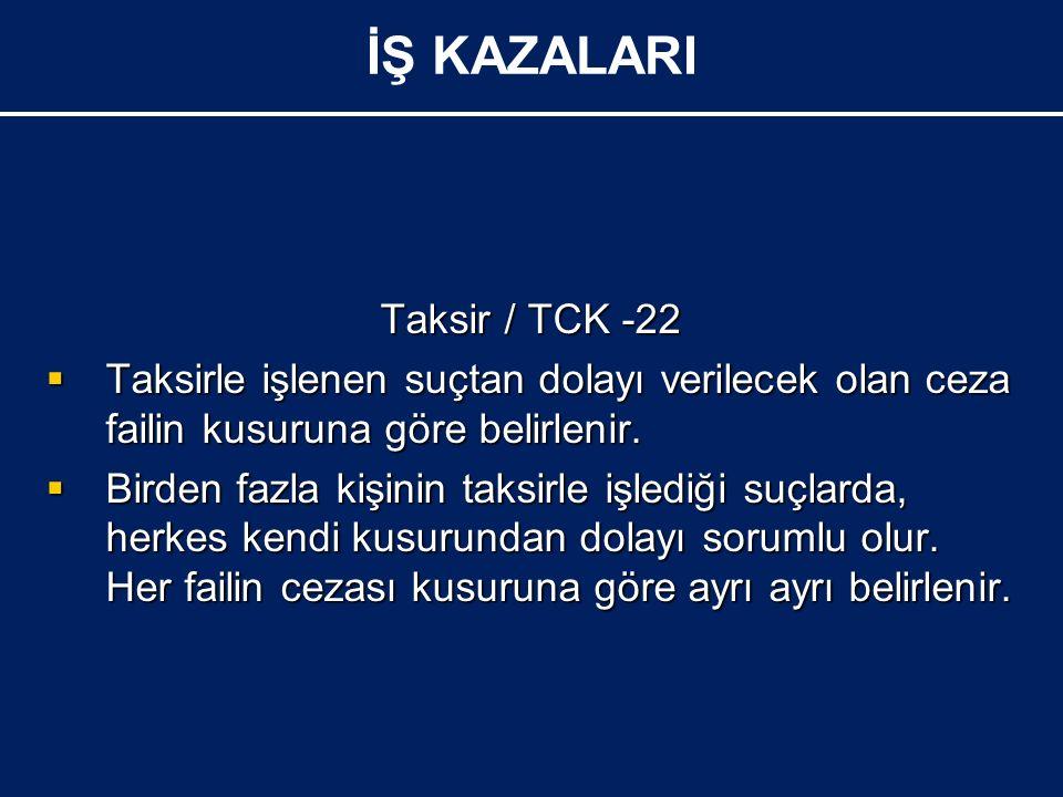 Taksir / TCK -22  Taksirle işlenen suçtan dolayı verilecek olan ceza failin kusuruna göre belirlenir.  Birden fazla kişinin taksirle işlediği suçlar