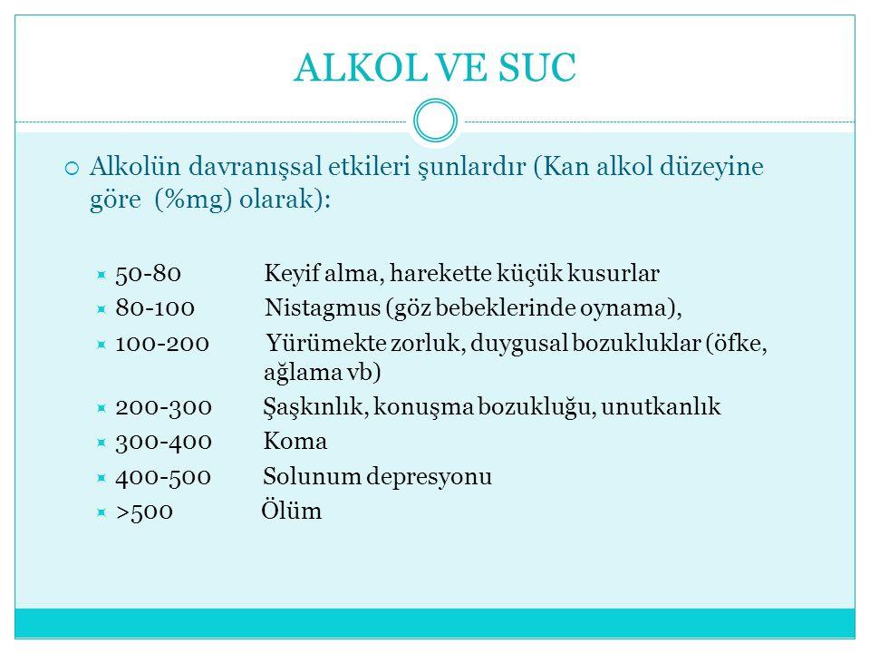ALKOL VE SUC  Alkolün davranışsal etkileri şunlardır (Kan alkol düzeyine göre (%mg) olarak):  50-80 Keyif alma, harekette küçük kusurlar  80-100 Nistagmus (göz bebeklerinde oynama),  100-200 Yürümekte zorluk, duygusal bozukluklar (öfke, ağlama vb)  200-300 Şaşkınlık, konuşma bozukluğu, unutkanlık  300-400 Koma  400-500 Solunum depresyonu  >500 Ölüm