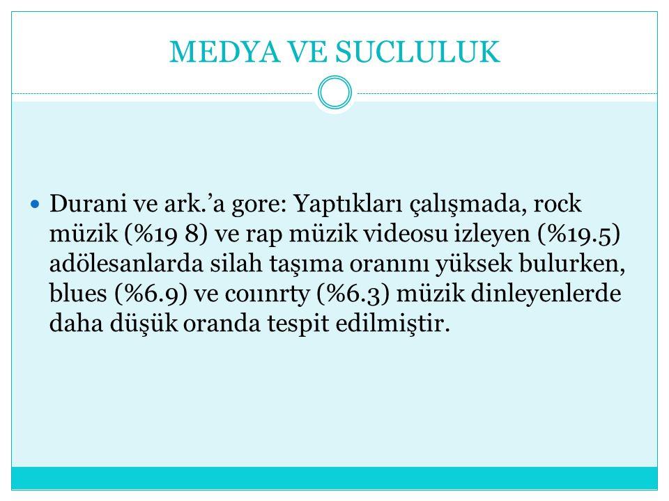 MEDYA VE SUCLULUK Durani ve ark.'a gore: Yaptıkları çalışmada, rock müzik (%19 8) ve rap müzik videosu izleyen (%19.5) adölesanlarda silah taşıma oran