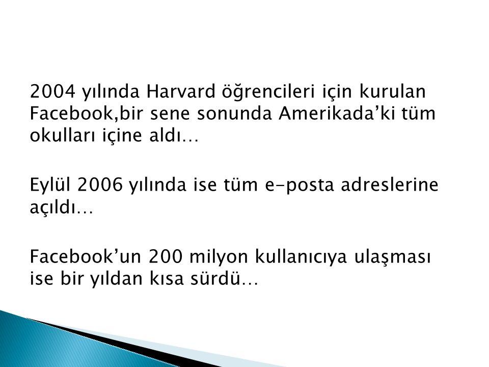 2004 yılında Harvard öğrencileri için kurulan Facebook,bir sene sonunda Amerikada'ki tüm okulları içine aldı… Eylül 2006 yılında ise tüm e-posta adres