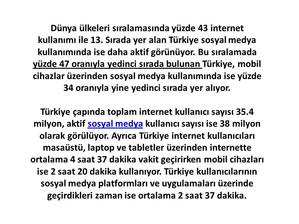 Dünya ülkeleri sıralamasında yüzde 43 internet kullanımı ile 13. Sırada yer alan Türkiye sosyal medya kullanımında ise daha aktif görünüyor. Bu sırala