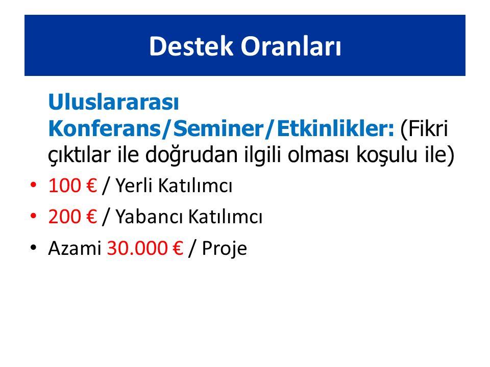 Uluslararası Konferans/Seminer/Etkinlikler: (Fikri çıktılar ile doğrudan ilgili olması koşulu ile) 100 € / Yerli Katılımcı 200 € / Yabancı Katılımcı Azami 30.000 € / Proje Destek Oranları