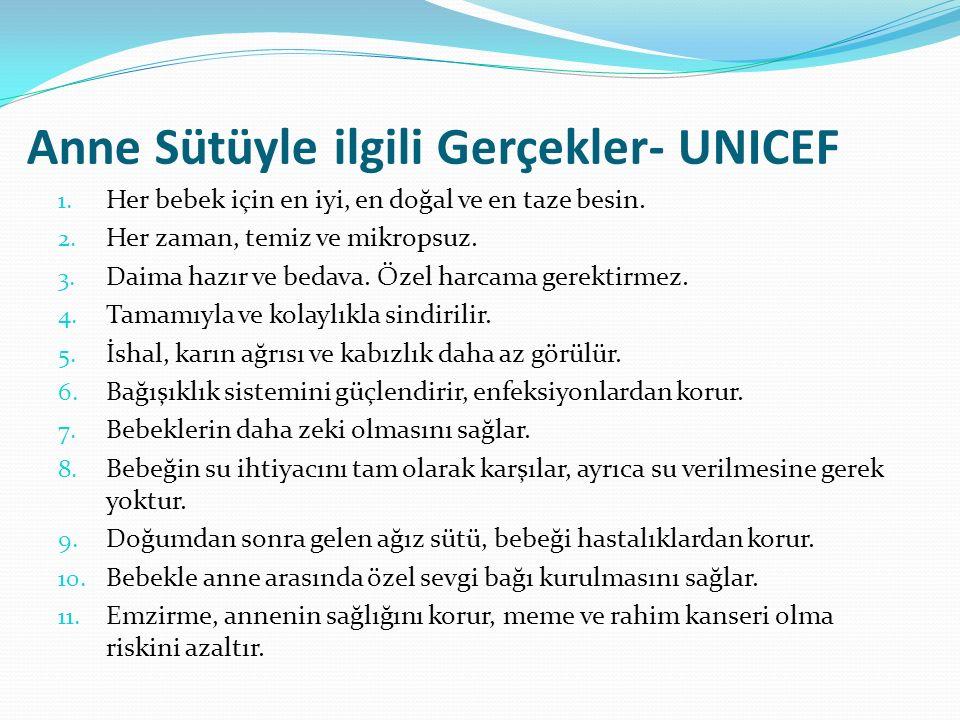 Anne Sütüyle ilgili Gerçekler- UNICEF 1.Her bebek için en iyi, en doğal ve en taze besin.