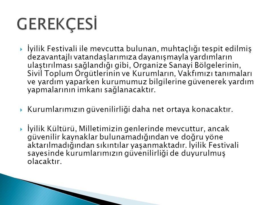  İyilik Festivali ile mevcutta bulunan, muhtaçlığı tespit edilmiş dezavantajlı vatandaşlarımıza dayanışmayla yardımların ulaştırılması sağlandığı gib