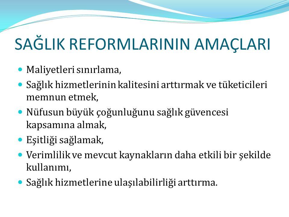 Düzce, Edirne, Bolu, Adıyaman araştırmaları.