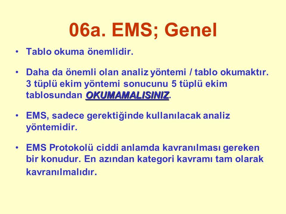 06a. EMS; Genel Tablo okuma önemlidir.