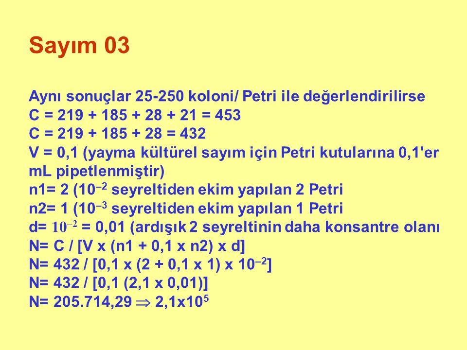 Sayım 03 Aynı sonuçlar 25-250 koloni/ Petri ile değerlendirilirse C = 219 + 185 + 28 + 21 = 453 C = 219 + 185 + 28 = 432 V = 0,1 (yayma kültürel sayım