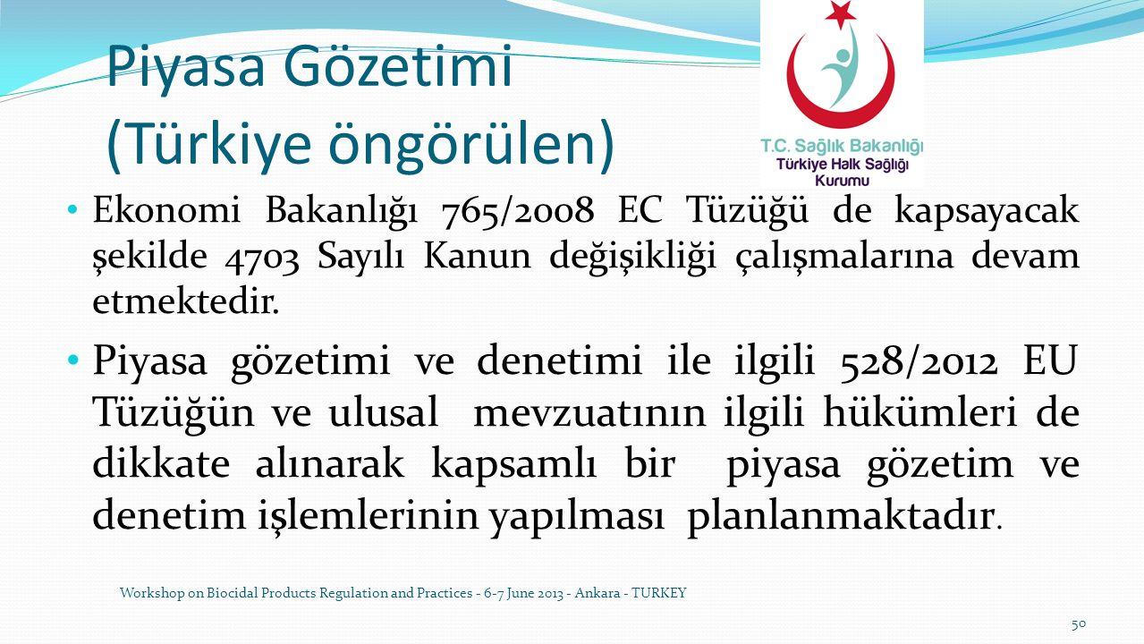 Piyasa Gözetimi (Türkiye öngörülen) Ekonomi Bakanlığı 765/2008 EC Tüzüğü de kapsayacak şekilde 4703 Sayılı Kanun değişikliği çalışmalarına devam etmek