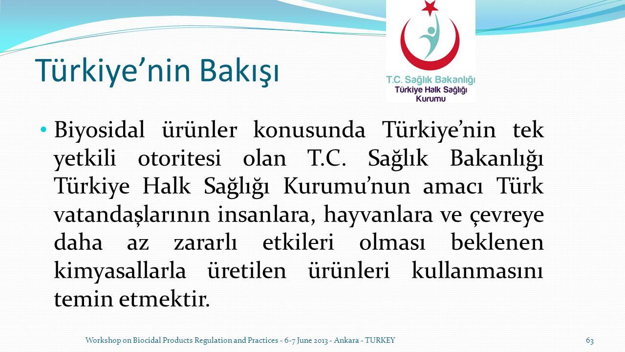 Türkiye'nin Bakışı Biyosidal ürünler konusunda Türkiye'nin tek yetkili otoritesi olan T.C. Sağlık Bakanlığı Türkiye Halk Sağlığı Kurumu'nun amacı Türk