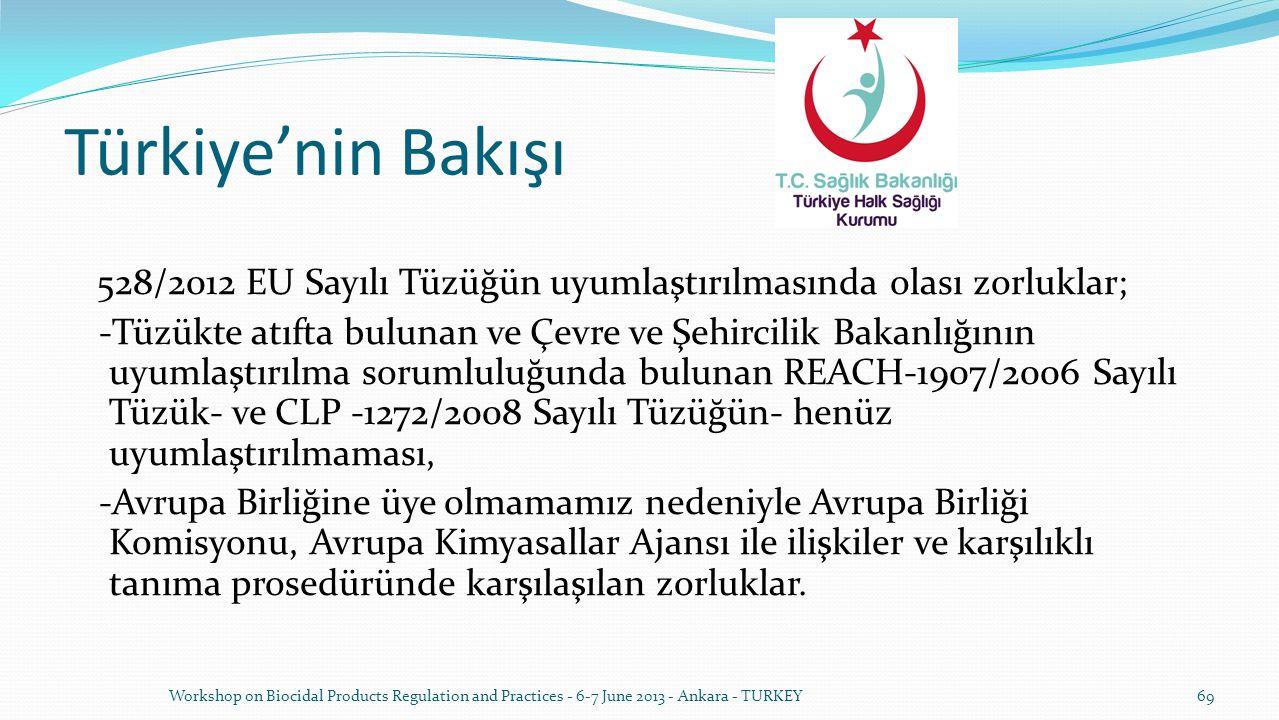 Türkiye'nin Bakışı 528/2012 EU Sayılı Tüzüğün uyumlaştırılmasında olası zorluklar; -Tüzükte atıfta bulunan ve Çevre ve Şehircilik Bakanlığının uyumlaş