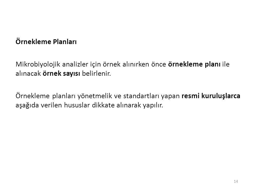 Örnekleme Planları Mikrobiyolojik analizler için örnek alınırken önce örnekleme planı ile alınacak örnek sayısı belirlenir.