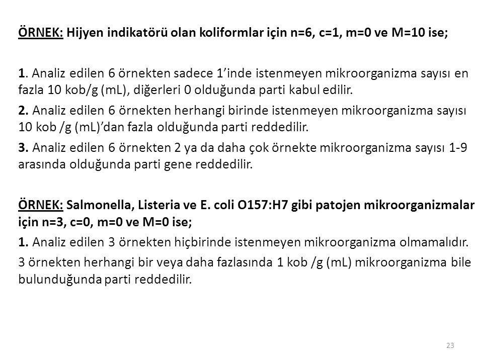 ÖRNEK: Hijyen indikatörü olan koliformlar için n=6, c=1, m=0 ve M=10 ise; 1.