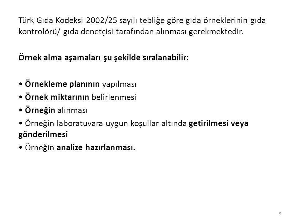 Türk Gıda Kodeksi 2002/25 sayılı tebliğe göre gıda örneklerinin gıda kontrolörü/ gıda denetçisi tarafından alınması gerekmektedir.