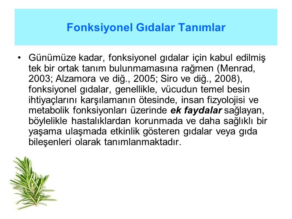 Fonksiyonel Gıdaların Gıda Güvenliğine Olumlu Etkisi 1.