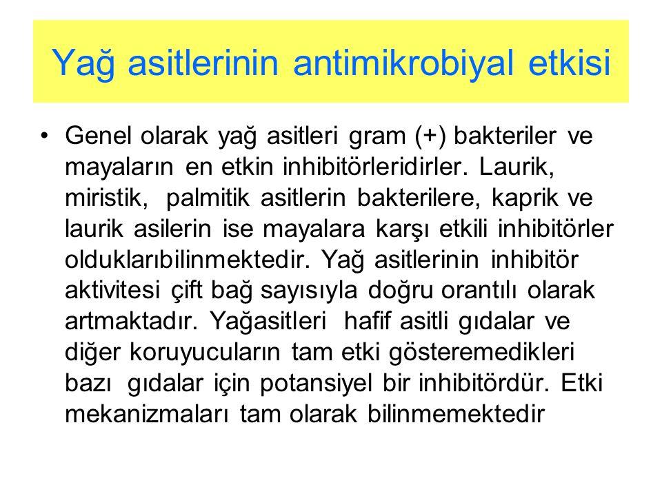 Yağ asitlerinin antimikrobiyal etkisi Genel olarak yağ asitleri gram (+) bakteriler ve mayaların en etkin inhibitörleridirler. Laurik, miristik, palmi